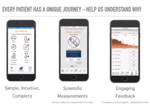 als-app-overview